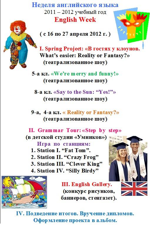 Поздравления ученикам на английском
